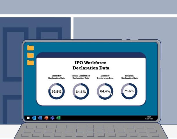 IPO workforce declaration data