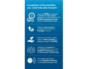 Image outlining 5 key priorities which potential job candidates can help take forward from working at BEIS. Blue background and white letter text.