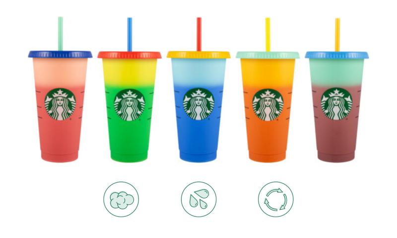 the five-piece colour-changing cup set