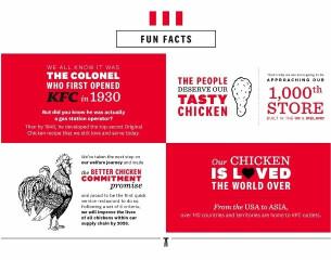 KFC Fun Facts