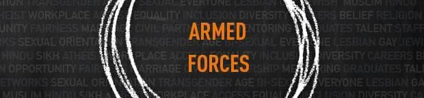 Image of the words armed forces