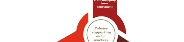 Image of PwC's Golden Age Index Channelling The Power Of Older Workers