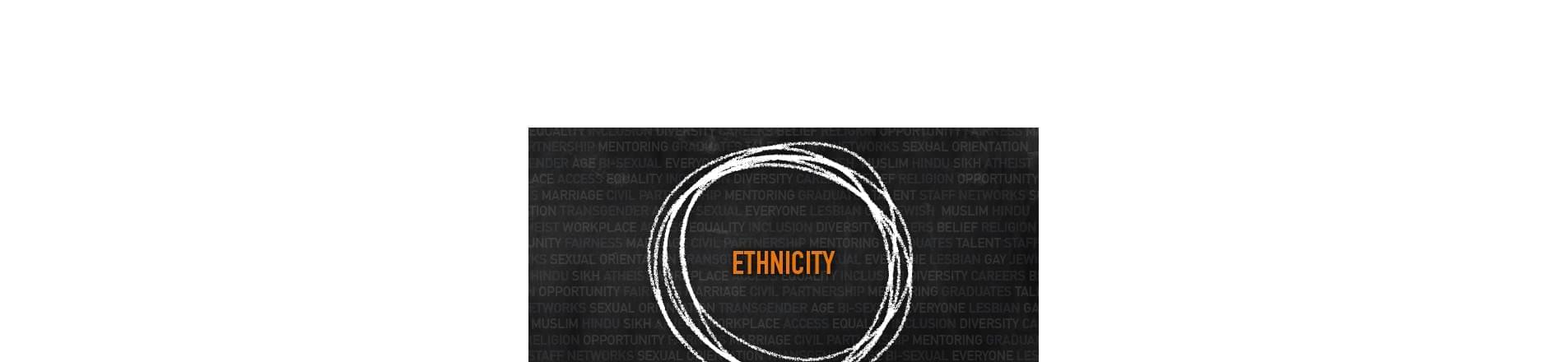 thebigidea branded image with words Ethnicity